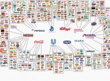 i padroni dei prodotti alimentari