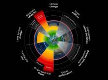 Limiti planetari Ciccarese
