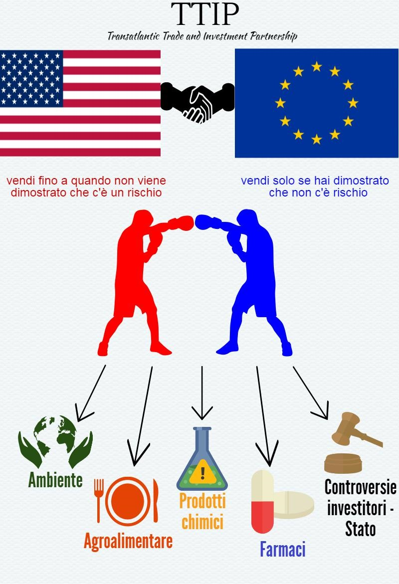 InfograficaTTIPd