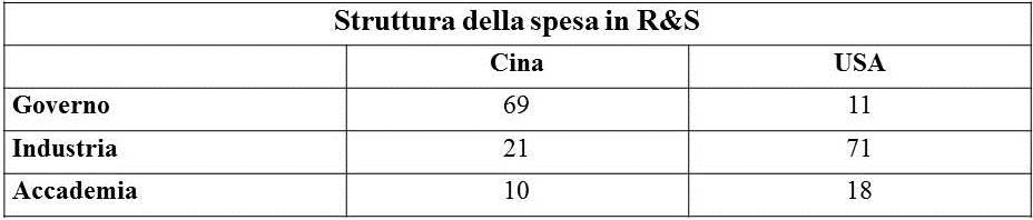 tabella10