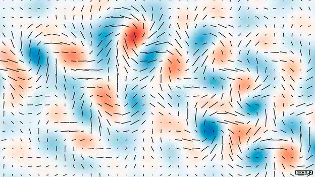 La struttura dei modi B di polarizzazione della CMB come analizzata da BICEP-2.